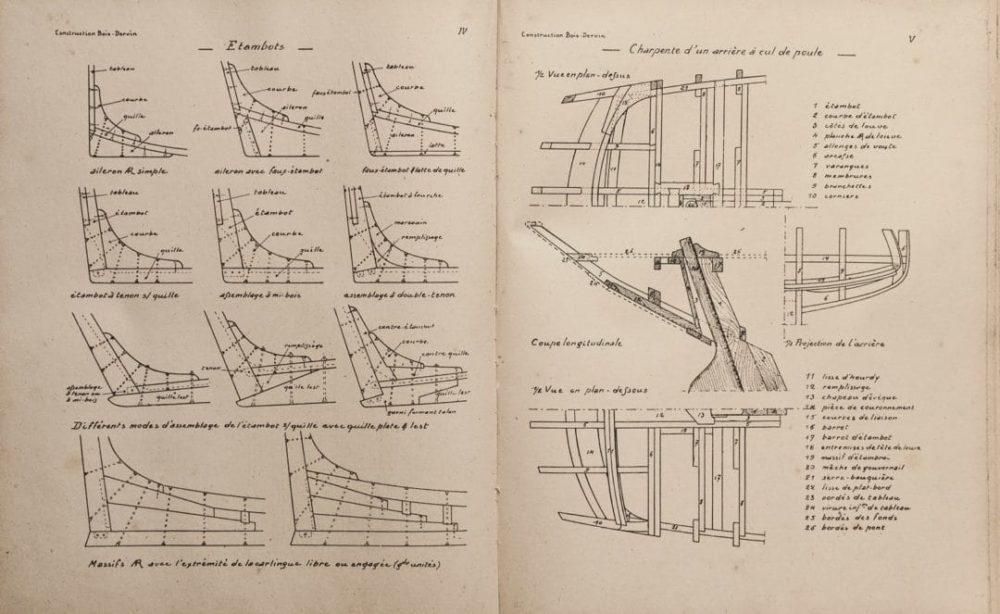 Traité pratique pour la Construction des Bateaux en bois