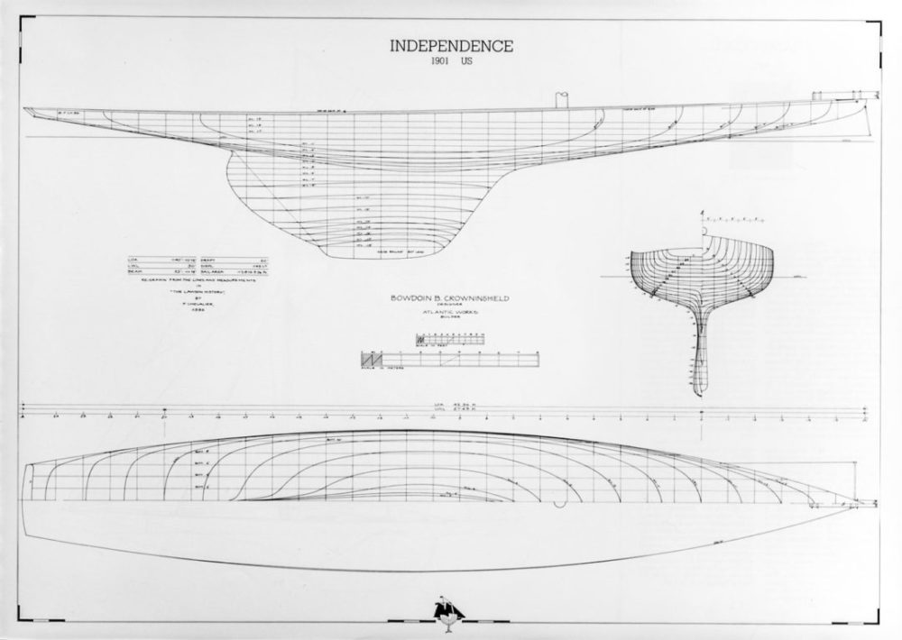America s Cup Yacht Designs 1876-1986