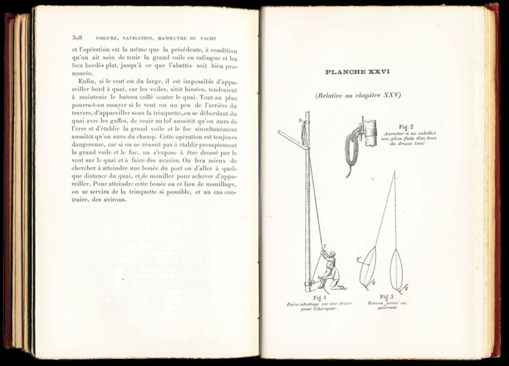 Louis Moissenet - Voilure, navigation et manœuvre du yacht